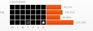 Achievement Unlocked - Strava Complete!